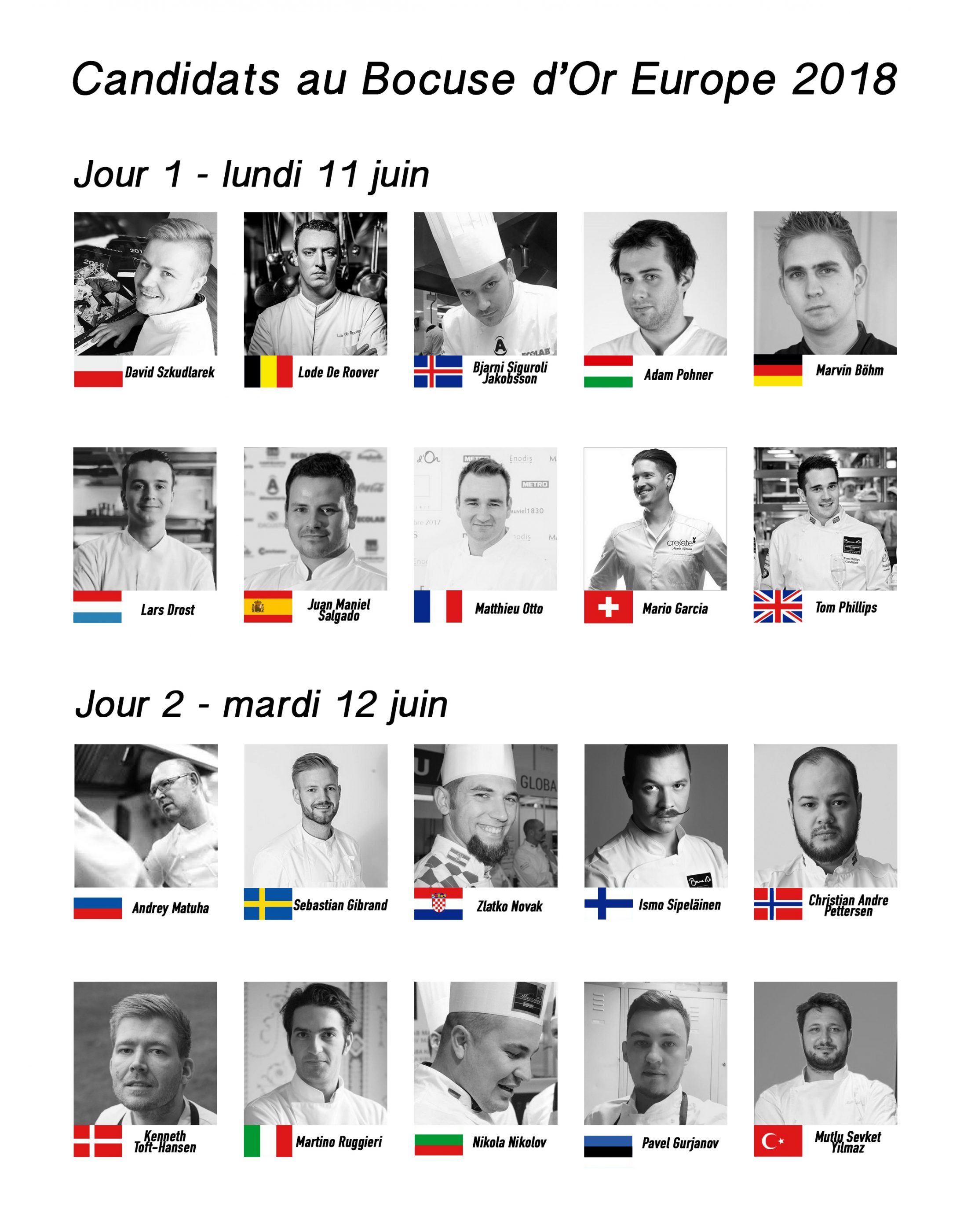Candidats au Bocuse d'Or Europe